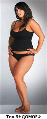 Сначала похудеть а потом качать мышцы или наоборот